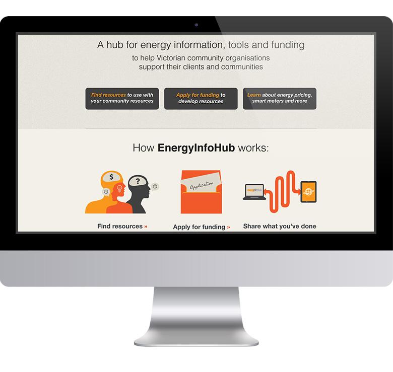 Website design, desktop size