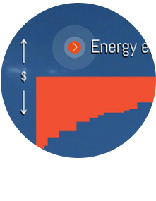 ClimateWorks logo
